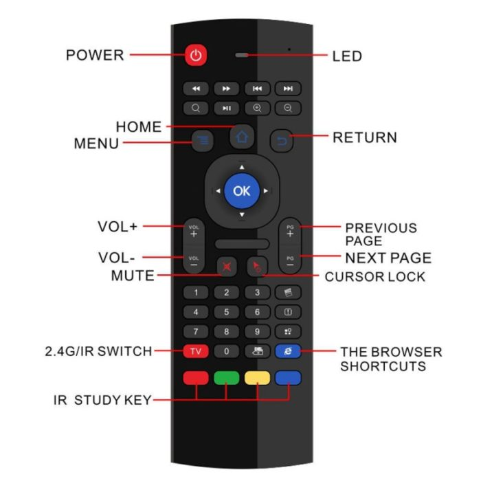 MX3 Wireless keyboard Air Mouse Remote For Android Smart TV BOX Mini PC 4